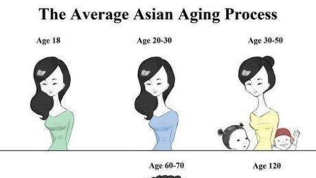 asian women wants for men Mannheim